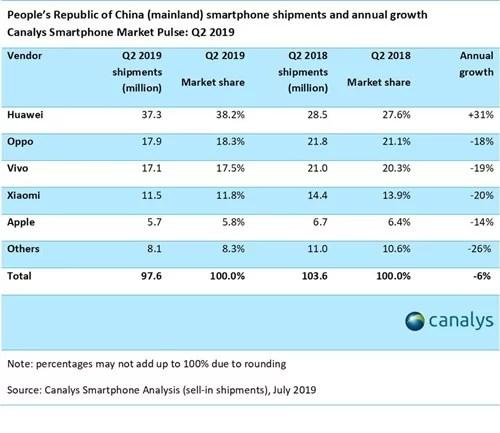 china-smartphone_table