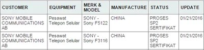 Sony-F5122-and-F3116