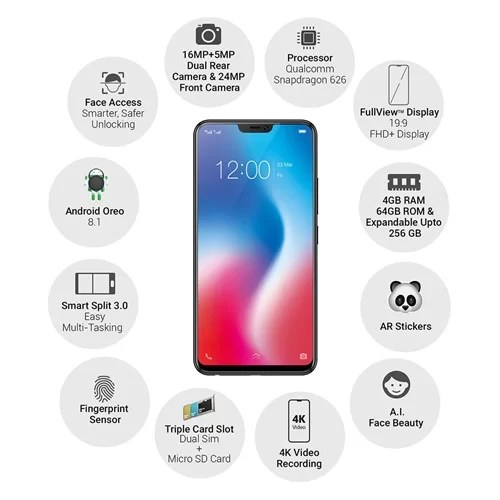 Vivo-V9-Official-Image-Showing-All-Features