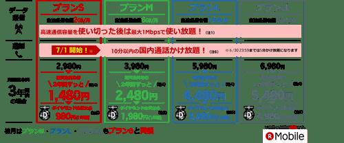 20180614_SuperHodai