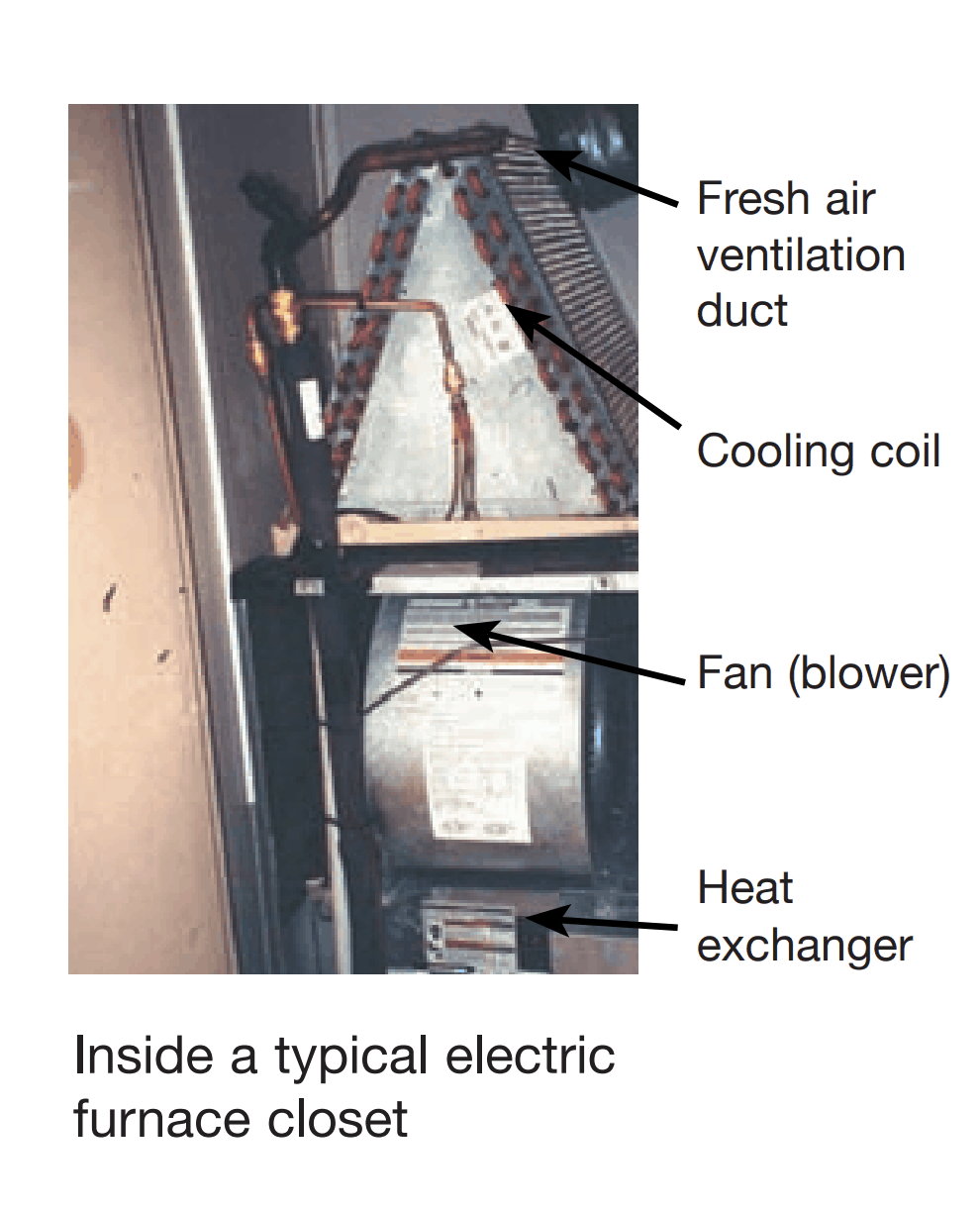 hight resolution of typical electric furnace in a mobile home with