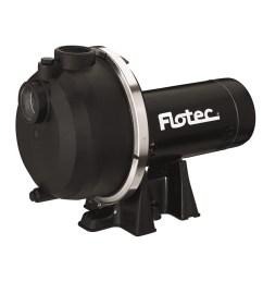flotec 1 5 hp thermoplastic lawn pump [ 900 x 900 Pixel ]