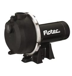 flotec 2 hp thermoplastic lawn pump [ 900 x 900 Pixel ]