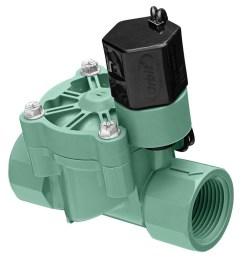 orbit 0 75 in plastic electric inline irrigation valve [ 900 x 900 Pixel ]