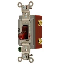 hubbell 15 20 amp single pole red toggle illuminated industrial light switch [ 900 x 900 Pixel ]