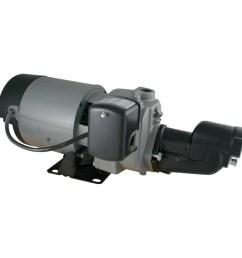 star water systems 1 5 hp cast iron shallow well jet pump [ 1000 x 1000 Pixel ]