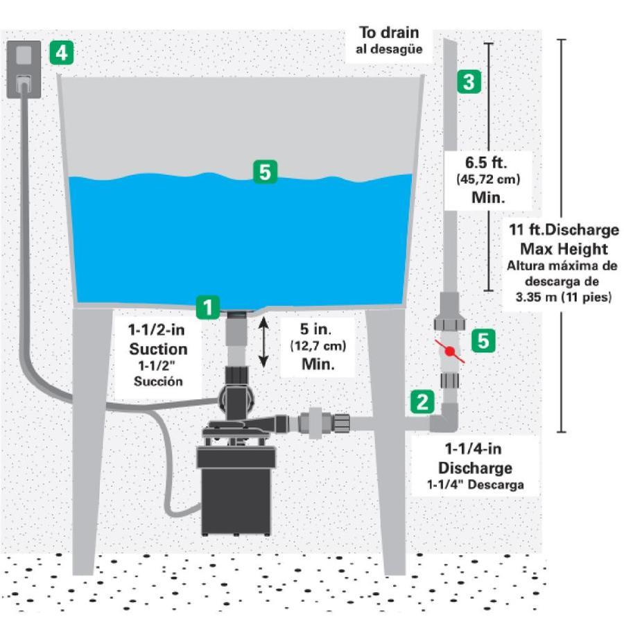 bar sink drain pump