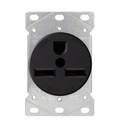utilitech black 30 amp round industrial outlet [ 900 x 900 Pixel ]