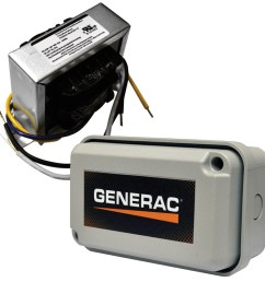 generac power management module starter kit [ 900 x 900 Pixel ]