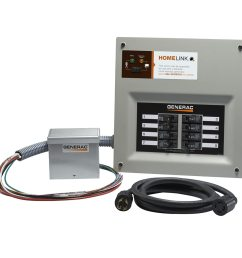 generac homelink upgradeable 30 amp manual transfer switch with aluminum power inlet box [ 900 x 900 Pixel ]