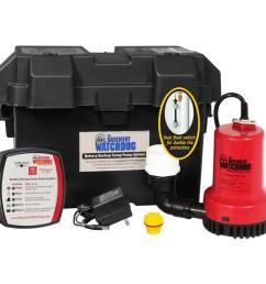 basement watchdog 0 25 hp plastic battery powered sump pump [ 900 x 900 Pixel ]