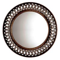 Shop Oil-Rubbed Bronze Round Framed Wall Mirror at Lowes.com