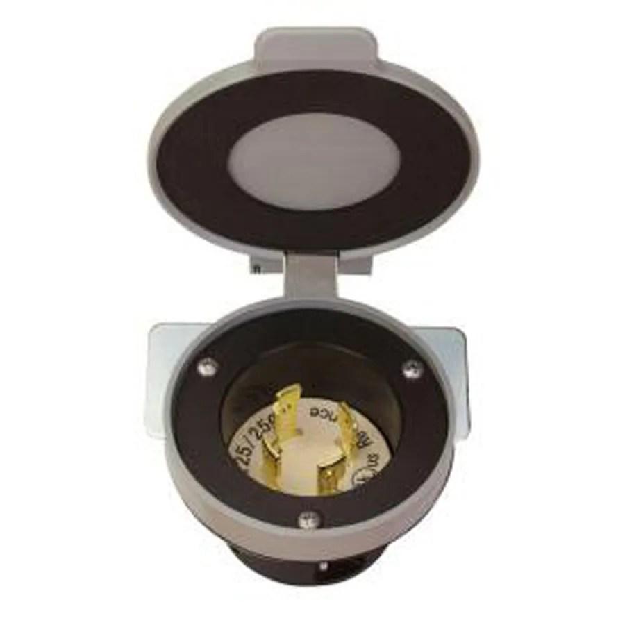 Reliance Power Inlet Box Wiring
