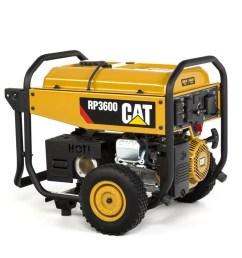 cat rp3600 epa compliant 3600 running watt gasoline portable generator with caterpillar engine [ 900 x 900 Pixel ]