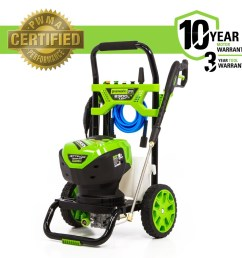 greenworks pro 2300 psi 2 3 gpm cold water electric pressure washer [ 900 x 900 Pixel ]
