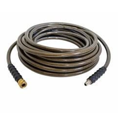 simpson 100 ft pressure washer hose [ 900 x 900 Pixel ]