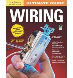 ultimate guide to wiring [ 900 x 900 Pixel ]