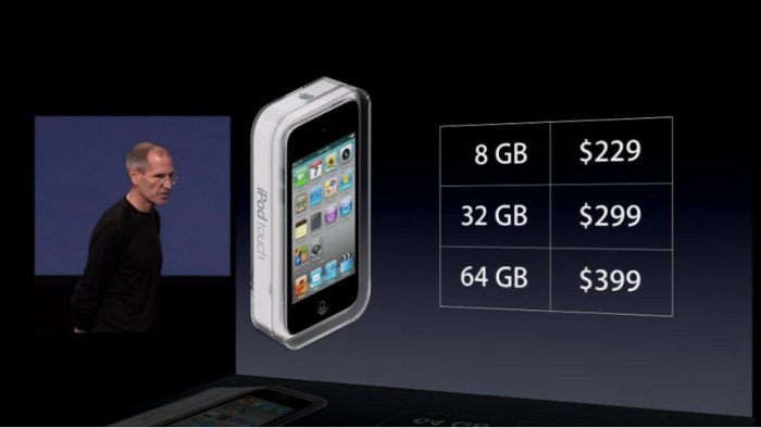ipod-touch-retina iPod touch revamped with FaceTime, HD, Retina display and Game Center