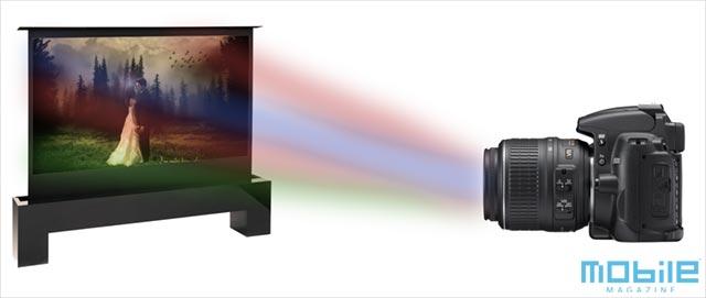 nikon-dslr-projector Nikon DSLR patent shoves pico projector in the back