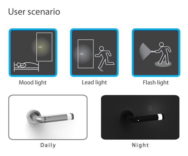 led_doorhandle4 Detachable FlashLight door handle makes absolutely no sense