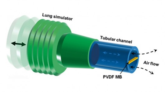 breathing_power Human Breath Energy Harvested with New Device