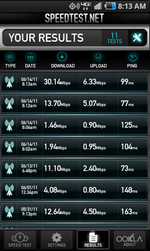 speedtest Review: LG Spectrum with Verizon 4G LTE