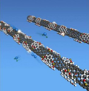 120531-carbon-292x300 Carbon Nanotubes Could Replace Expensive Catalysts in Fuel Cells