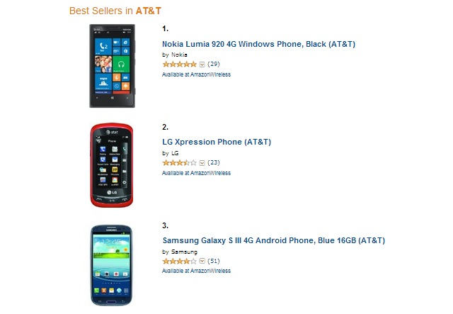 ATT-bestseller The Nokia Lumia 920 is at the top Amazon's AT&T Best Seller Chart