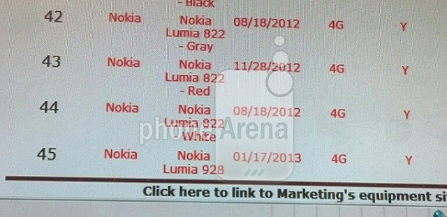 lumia-928 Verizon Nokia Lumia 928 Coming Soon