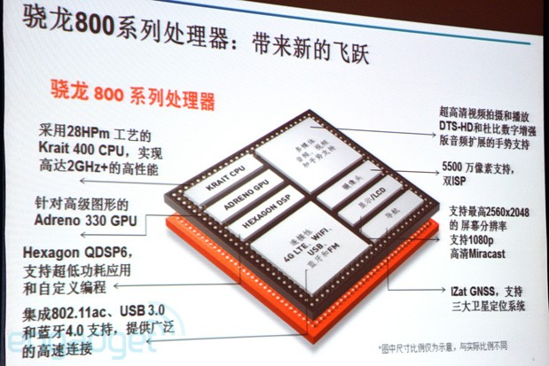 qualcomm-snapdragon-800-1366957999-1 Snapdragon 800 production to being in May