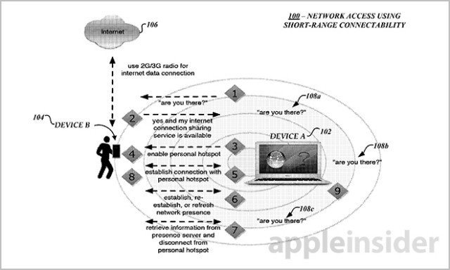 131107-apple-640x384 Apple iWatch to Feature Bluetooth-Based Hotspot Technology?