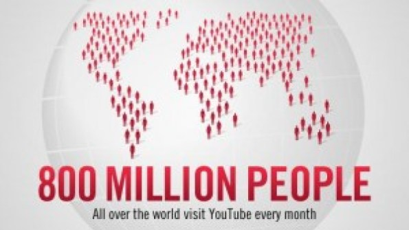 800-million-300x169 3 Reasons To Use Video For Effective Customer Engagement