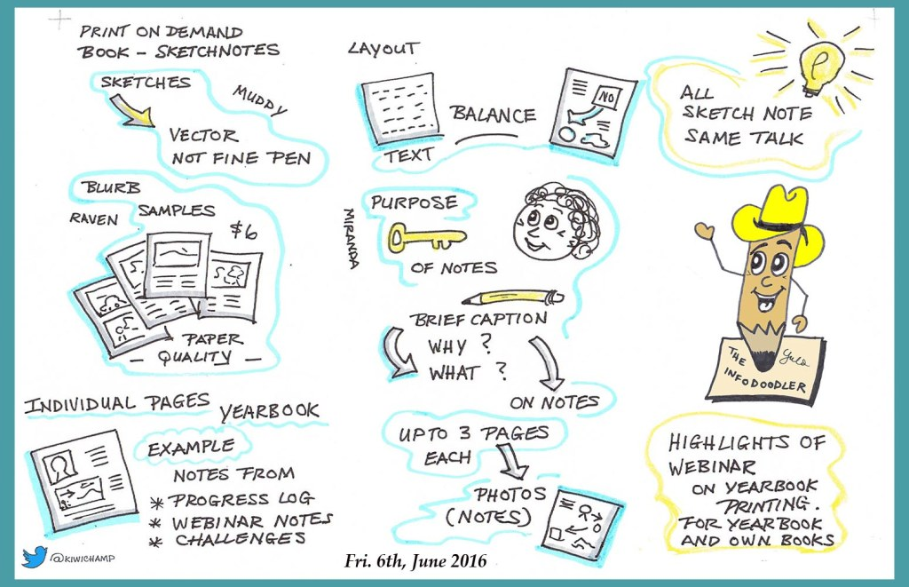 Sketchnote of Ideas from Webinar Discussion
