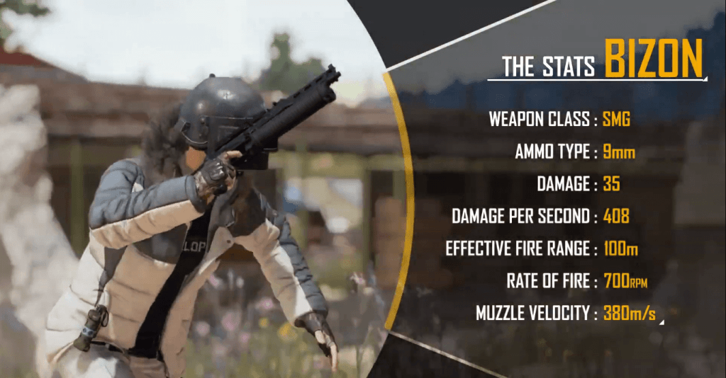 PUBG Mobile New PP-19 Bizon Gun: Eveything You Need To Know – Mobile