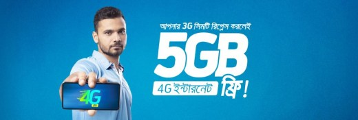 All Grameenphone internet offers - All Mobile News