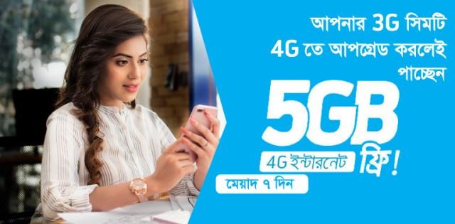 Grameenphone-4G-Internet-Offers
