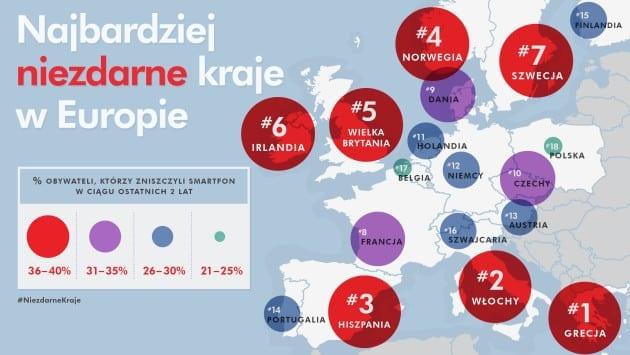 square-trade-badanie-polacy-dbaja-o-swoje-smartfony