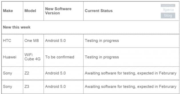 android-5-0-lollipop-xperia