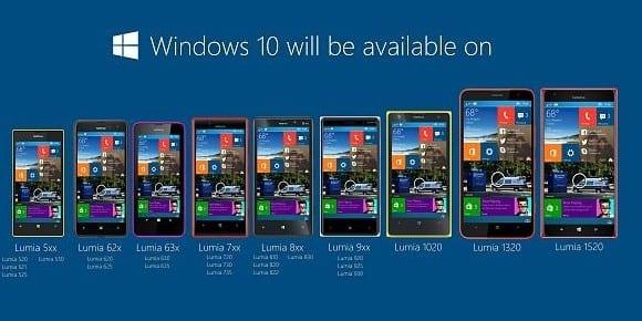 Microsoft po raz kolejny przesuwa datę aktualizacji smartfonów do Windowsa 10