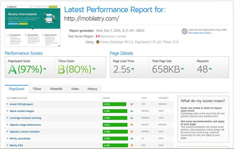 GTmetrix - narzędzia do testowania prędkości strony