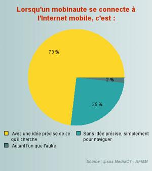 200907-mobile-internet04