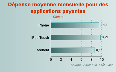 200911-mobile-app-use04