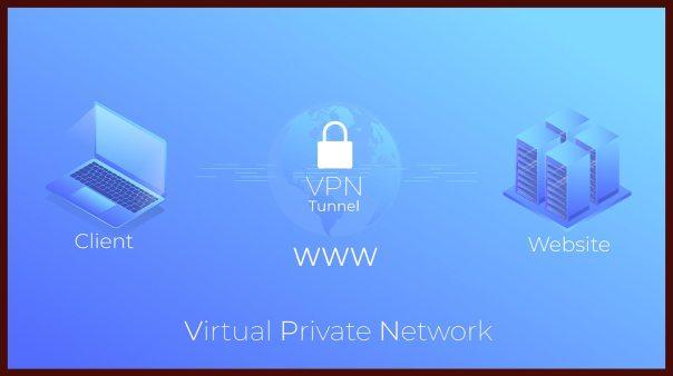 VPN Erklärung Grafik