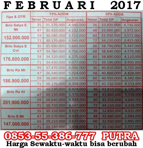 BRIO Februari 2017 Harga Kredit Angsuran Cicilan DP Simulasi Promo pekanbaru riau Ringan Daftar Brosur Jual OTR Paket Price List rincian maret april angsuran cicilan HRV BRV CRV terbaru