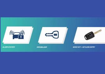 Mobil Honda DP Murah service cicilan oktober soekarno hatta Simulasi Kredit booking bengkel Promo 2019 natal akhir tahun daftar harga dealer servis Angsuran november Brio Mobilio HRV CRV