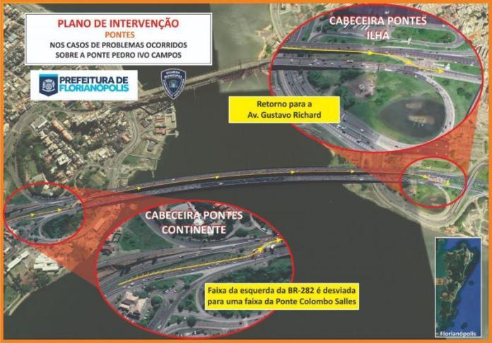 Plano de contingência das pontes