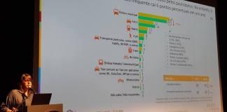 pesquisa de mobilidade urbana