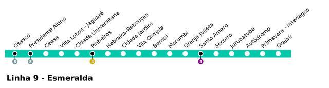 mapa da linha 9