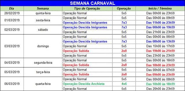 carnaval ecovias