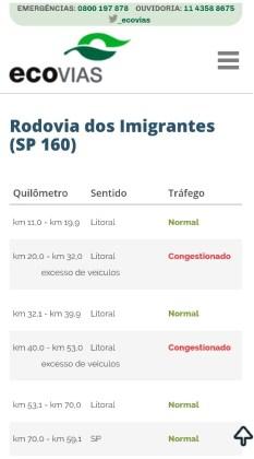 Trânsito na Imigrantes